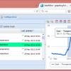 Återställning av dataMine data