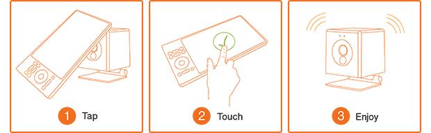 20150410145831-Setup_Line_Drawing[1]