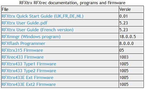 rfxtrxfirmware