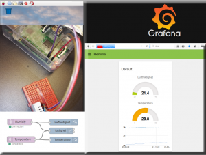 grafana, node-red, mosquitto, dht22, influxdb
