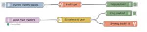 Med hjälp av MQTT, Node-Red så kan jag nu tända / släcka alla mina Trådfria lampor via gatewayen