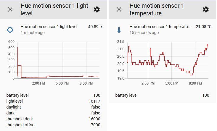 Philips Hue Motion sensor med temperatur och ljus i Hass