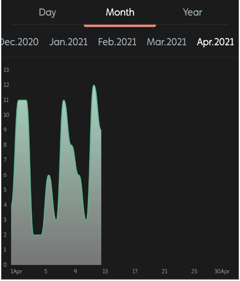 Mätning av TVOC med Millheat